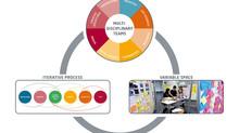 How Design Sprints helps companies grow!