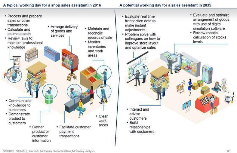 Shop-future