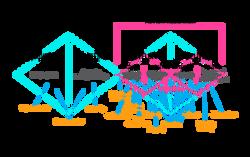 Agile.Double-Diamond.IRP-Research-Structure-02
