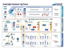 Agile-EA.Scaled-Agile-Framework-Teams