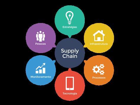Supply Chain - Parte 1