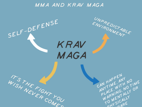 The difference between MMA and Krav Maga