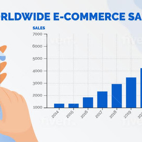 7 Latest E-commerce Trends of 2020