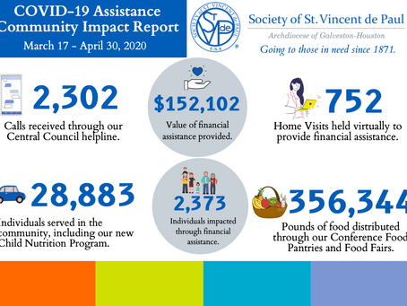 Society of St. Vincent de Paul Helps Close to 35,000 Individuals During COVID-19 Pandemic
