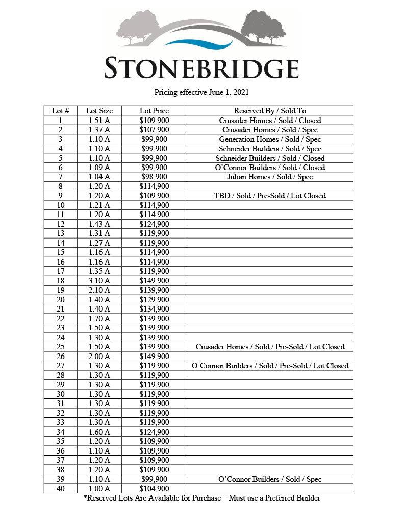 StonebridgePricingFinal 6-1_211024_1.jpg