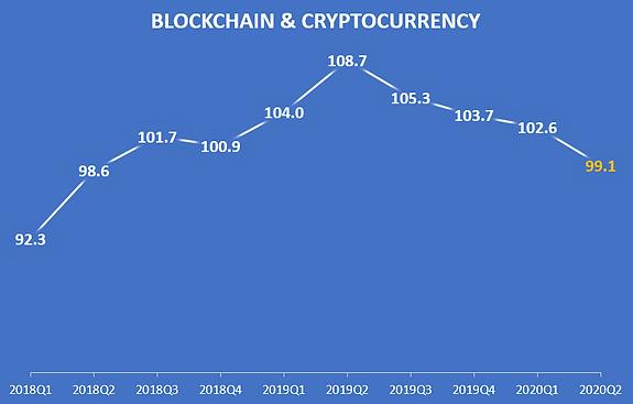 blockchain_2020Q2.png
