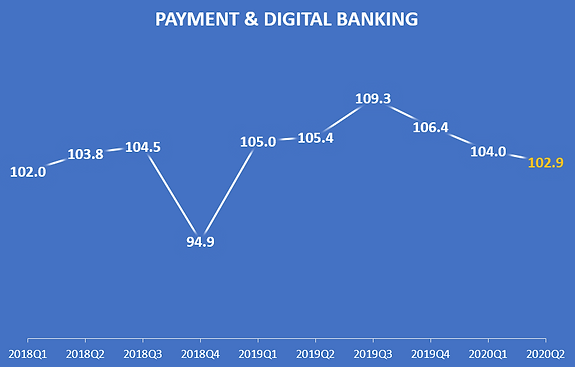 payment_2020Q2.png