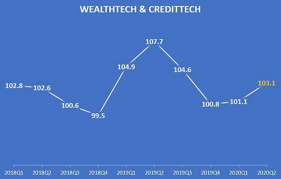 wealthtech_2020Q2.png