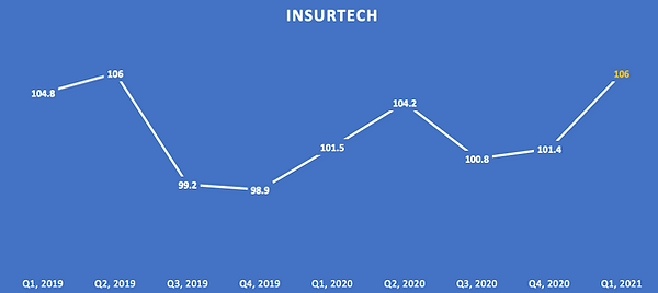 Insurtech_movement.png