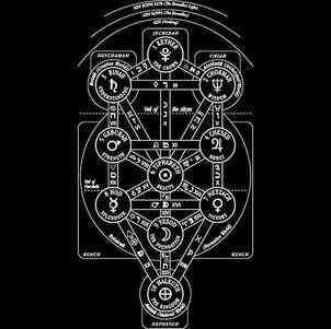 The Sephiroth