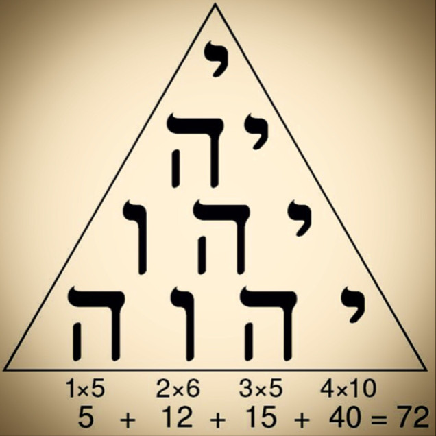 Kabbalistic Creation