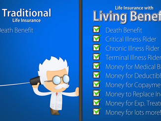 About Living Benefits Riders!