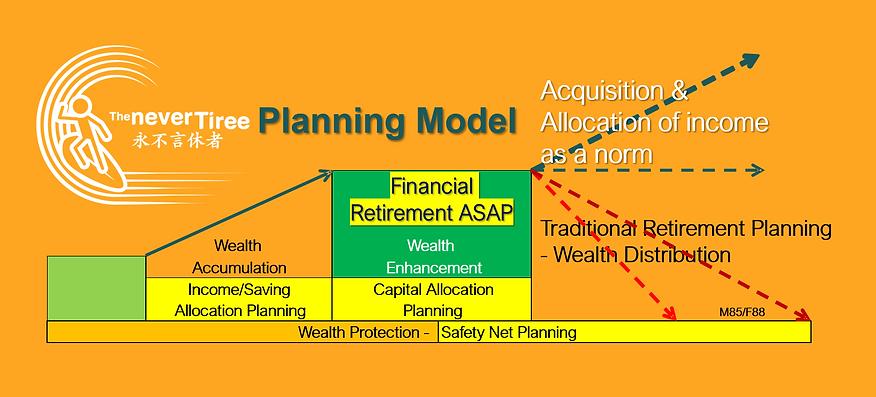 TnT planning model.png