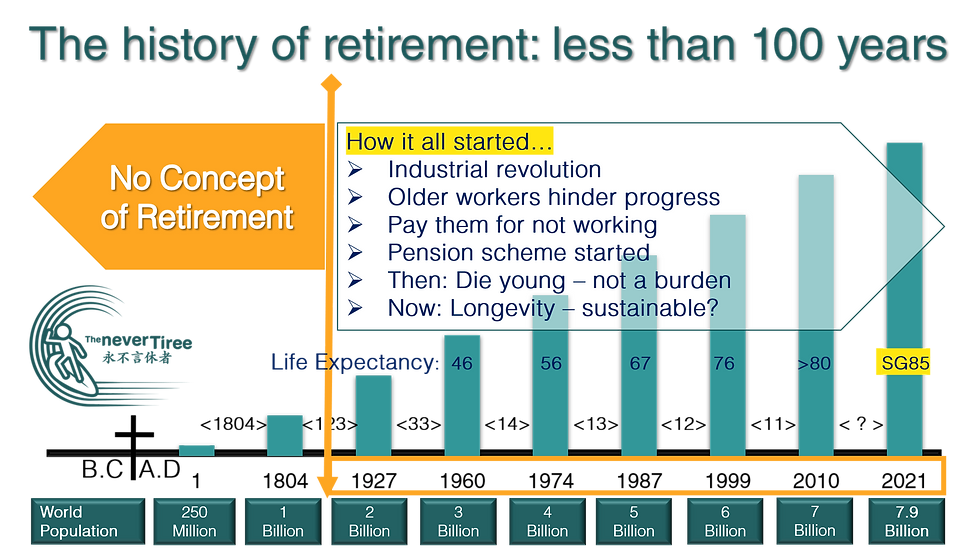 History of retirement.png