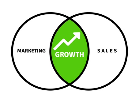 Who are you: Channel Marketer, Sales Chief or Growth Hacker?