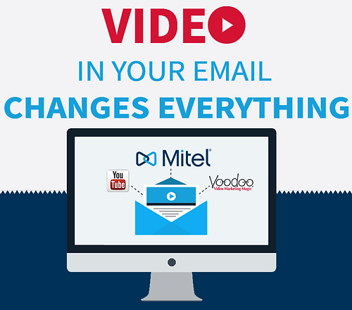 Video in Email Mitel-YT-Voodoo.png