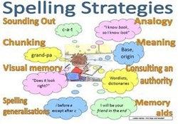 Spelling Intervention Tech