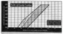 C-172 W&B envelope.PNG