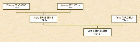 Louis 1818.JPG