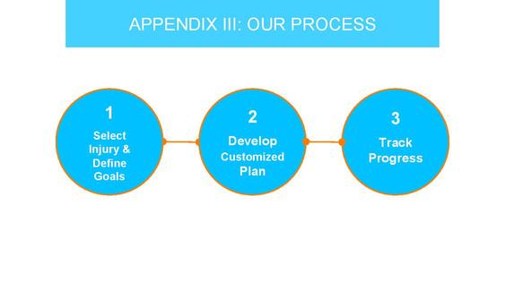 Innovation in Health- Slide Deck-page-02