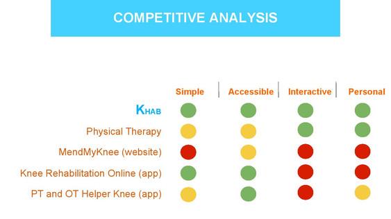 Innovation in Health- Slide Deck-page-01