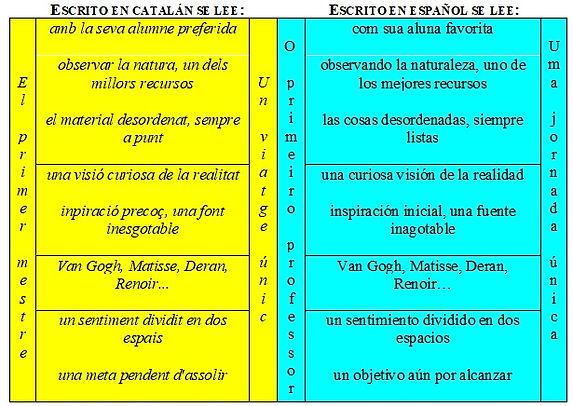 catalao espanhol.jpg