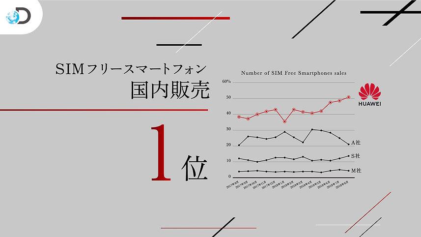 HUAWEI_ファーウェイ_映像グラフィック
