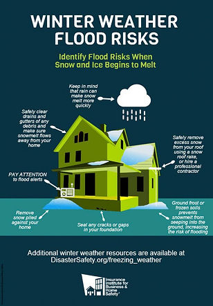 Waterfront Consruction & Flood Risk