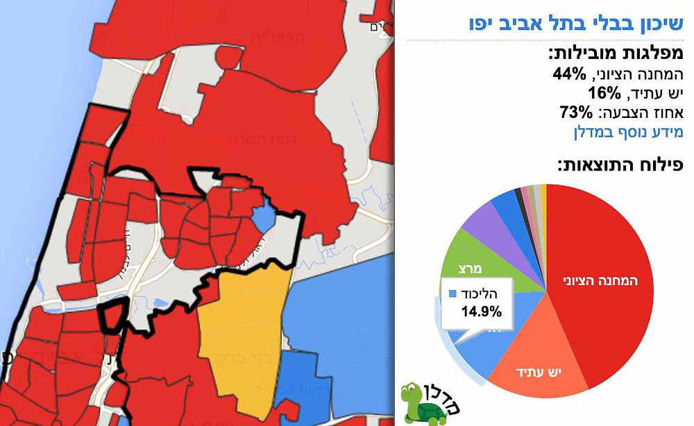 התפלגות קולות בבלי בחירות 2015.jpg