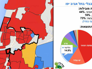 איך התפלגו הקולות בשכונת בבלי בבחירות 2015