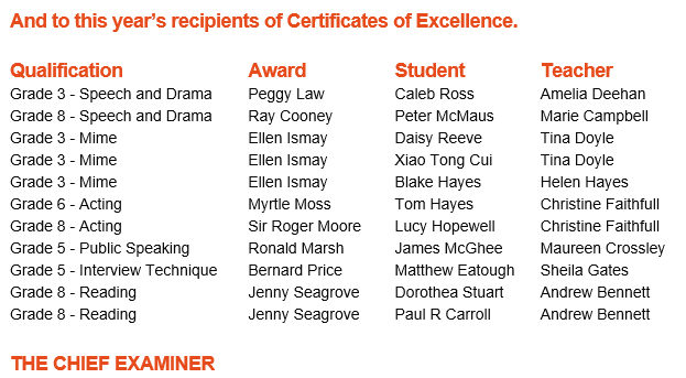 certificates of excellence nea.PNG