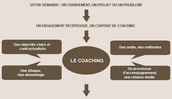 tech-coaching2.jpg