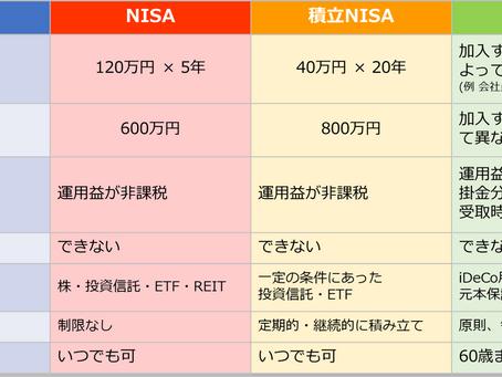 NISA・つみたてNISA・iDeCo、どれが良いの?