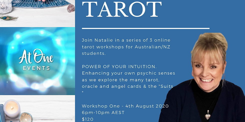 Power of Your Intuition