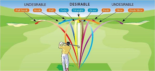 Common-Ball-Flights2.jpg