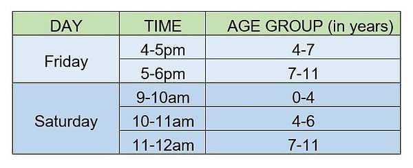 Timetable for Polish Language Clubs in Twickenham