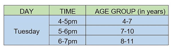 Timetable for Chess Clubs in Twickenham