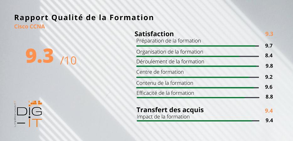 Formations Technologiques Conseils IT (1