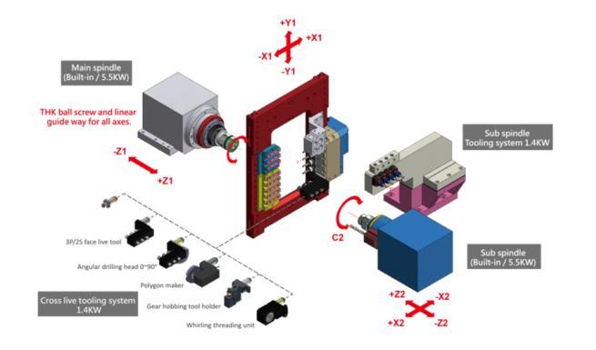 swiss-turn-machine-cnc-lathe-V207__i0s_2
