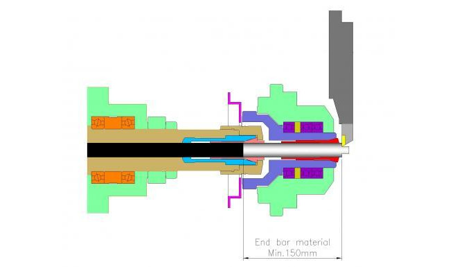 double-y-axis-swiss-turn-machine-W268__i