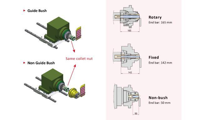 swiss-turn-machine-B-axis__i0s_3__58.jpg