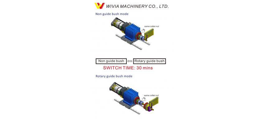 Swiss-Turn-Gang-Type-CNC-lathe-W428__i0s