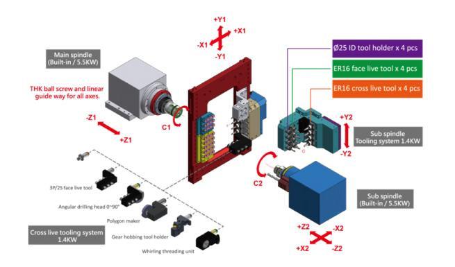 swiss-turn-machine-cnc-lathe-v208__i0s_2