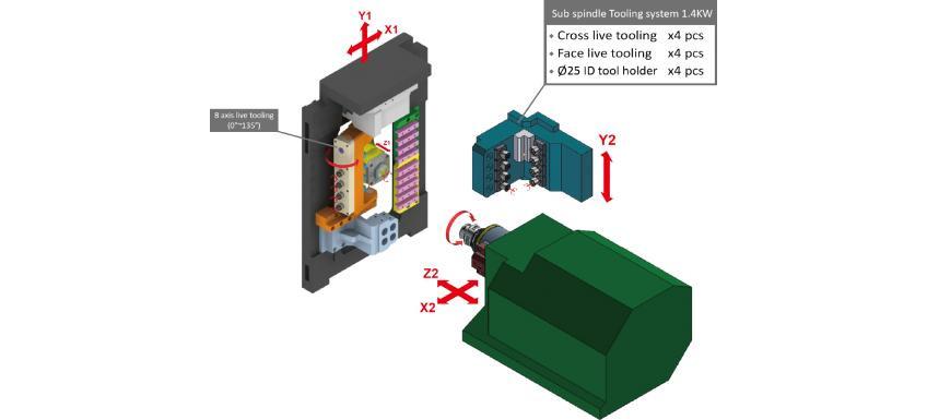 swiss-turn-machine-B-axis__i0s_2__58.jpg