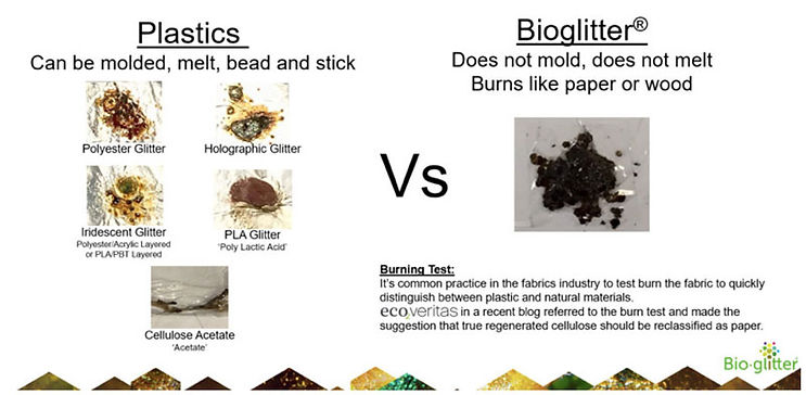 Bio-glitter---diagram-3---eco-glitter-fu