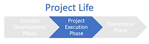 Execution Arrow.PNG