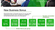 MEDOVA - 4TH QUARTER NEW BUSINESS BONUS