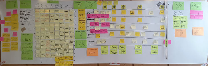 Project Planning Canvas.jpg