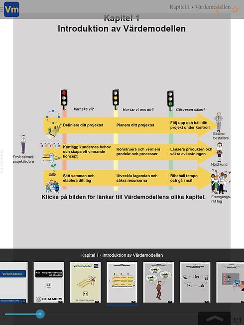 Värdemodellen, App, projektledning, lagarbete, utveckling