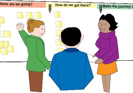 Project Management for R&D